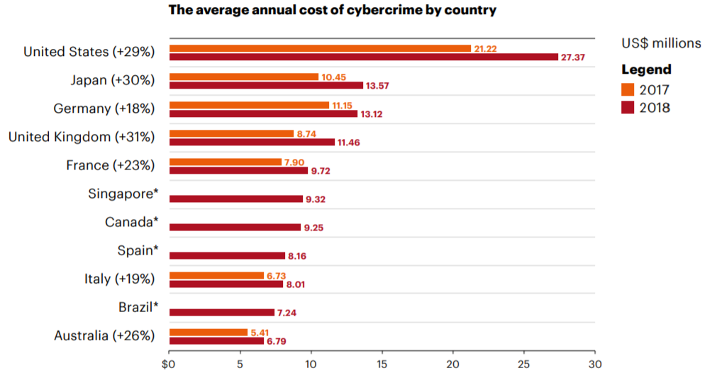 country crime cyber